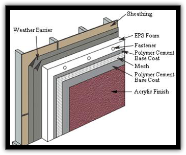Exterior Insulation Finishing System